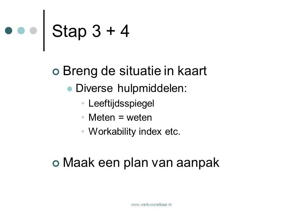 www.werkvoorelkaar.nl Stap 3 + 4 Breng de situatie in kaart Diverse hulpmiddelen: Leeftijdsspiegel Meten = weten Workability index etc. Maak een plan