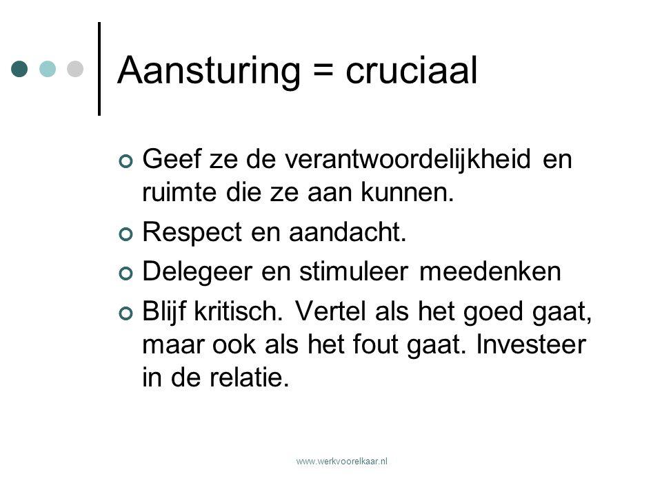www.werkvoorelkaar.nl Aansturing = cruciaal Geef ze de verantwoordelijkheid en ruimte die ze aan kunnen. Respect en aandacht. Delegeer en stimuleer me