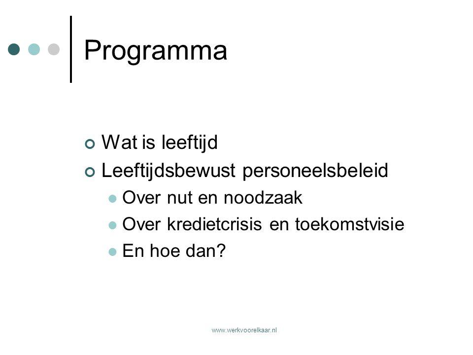 www.werkvoorelkaar.nl Programma Wat is leeftijd Leeftijdsbewust personeelsbeleid Over nut en noodzaak Over kredietcrisis en toekomstvisie En hoe dan?