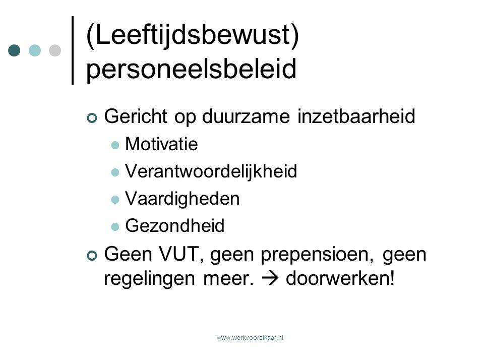 www.werkvoorelkaar.nl (Leeftijdsbewust) personeelsbeleid Gericht op duurzame inzetbaarheid Motivatie Verantwoordelijkheid Vaardigheden Gezondheid Geen