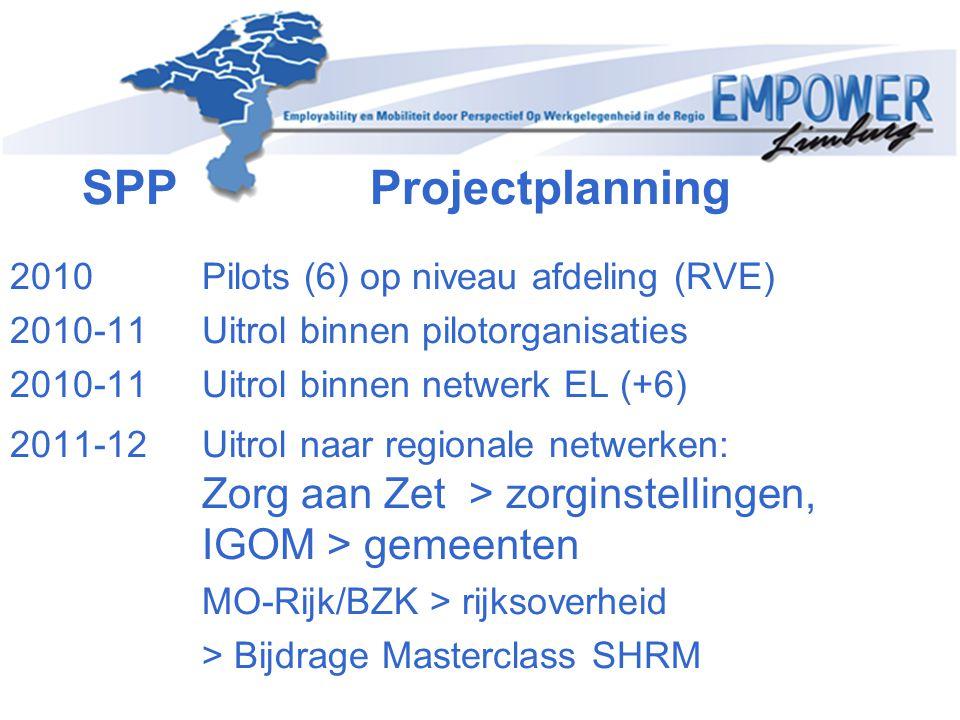 SPP Projectplanning 2010 Pilots (6) op niveau afdeling (RVE) 2010-11Uitrol binnen pilotorganisaties 2010-11Uitrol binnen netwerk EL (+6) 2011-12Uitrol