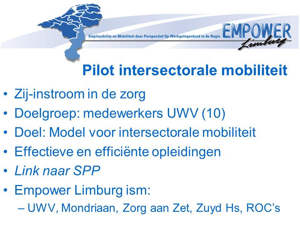 Pilot intersectorale mobiliteit Zij-instroom in de zorg Doelgroep: medewerkers UWV (10) Doel: Model voor intersectorale mobiliteit Effectieve en effic