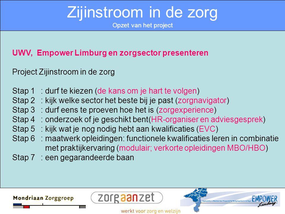 Zijinstroom in de zorg Opzet van het project UWV, Empower Limburg en zorgsector presenteren Project Zijinstroom in de zorg Stap 1: durf te kiezen (de