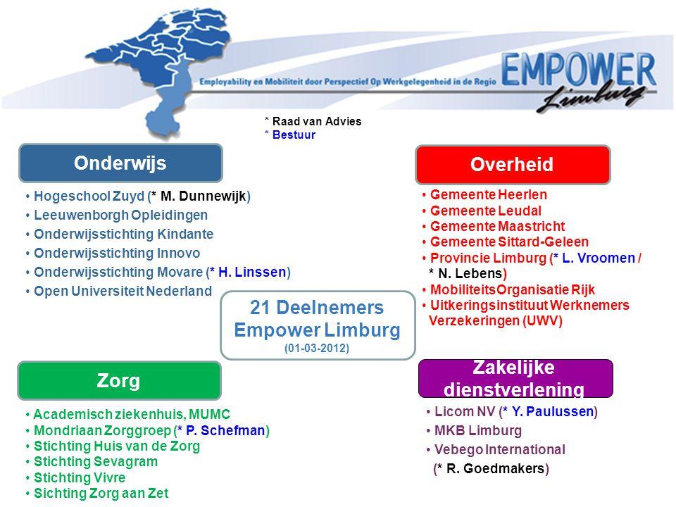 21 Deelnemers Empower Limburg (01-03-2012) Overheid Zorg Onderwijs Zakelijke dienstverlening Hogeschool Zuyd (* M. Dunnewijk) Leeuwenborgh Opleidingen