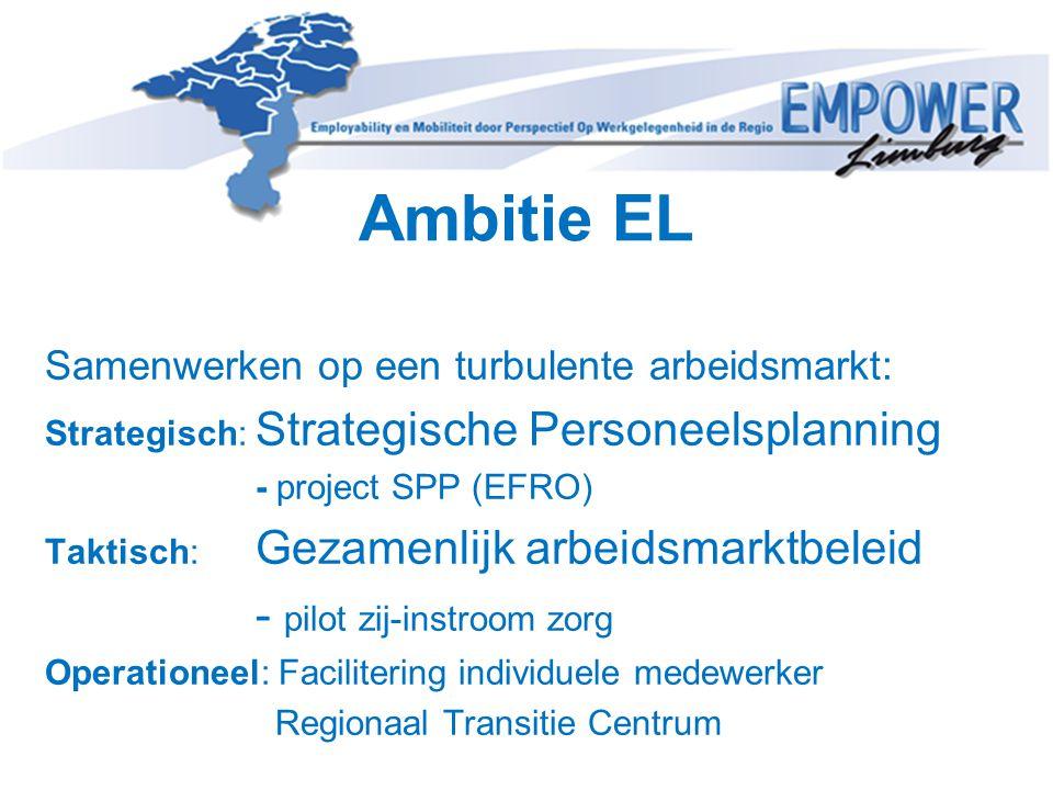 Ambitie EL Samenwerken op een turbulente arbeidsmarkt: Strategisch: Strategische Personeelsplanning - project SPP (EFRO) Taktisch: Gezamenlijk arbeids
