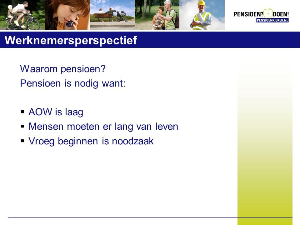 Werknemersperspectief Waarom pensioen? Pensioen is nodig want:  AOW is laag  Mensen moeten er lang van leven  Vroeg beginnen is noodzaak