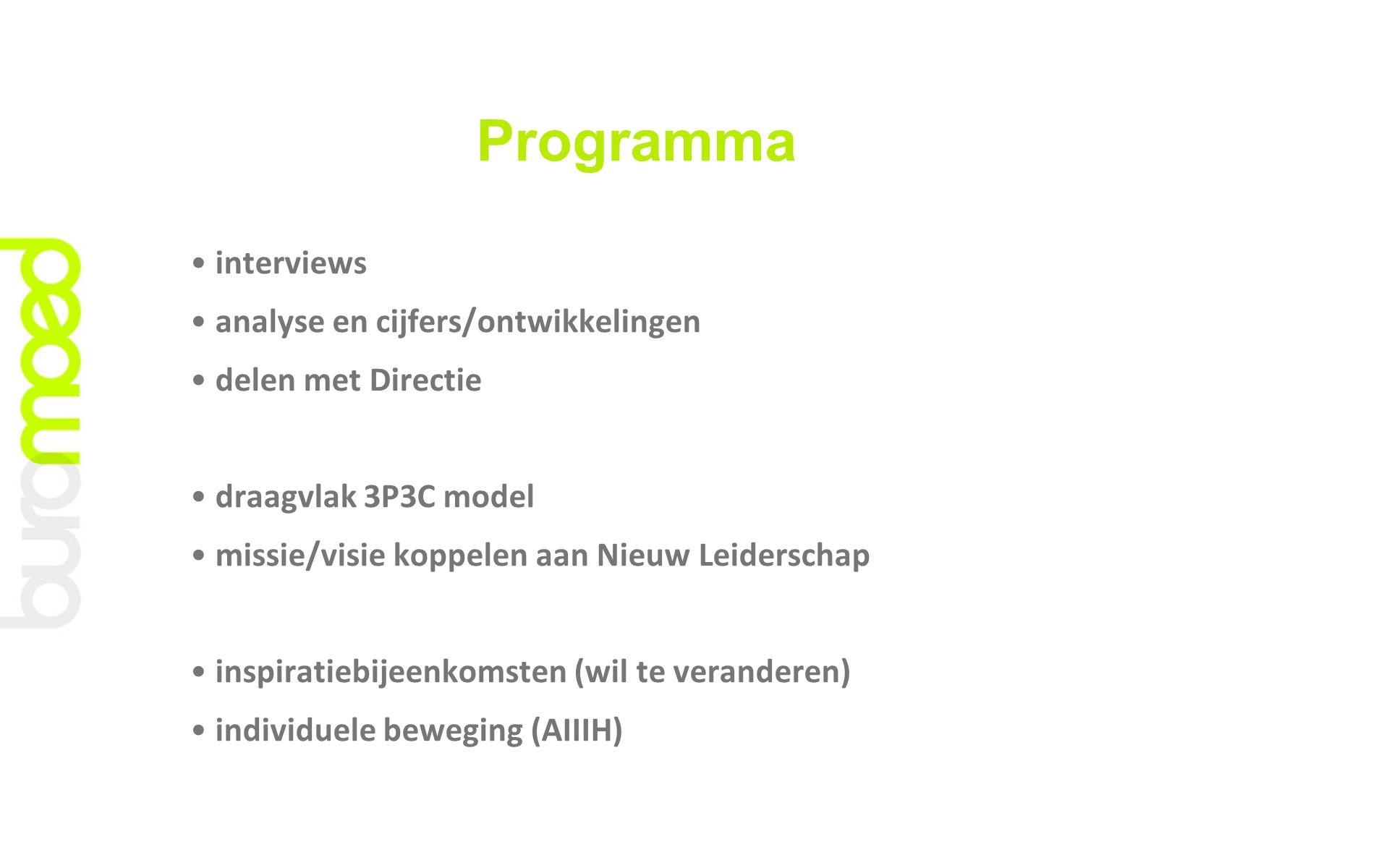 Programma interviews analyse en cijfers/ontwikkelingen delen met Directie draagvlak 3P3C model missie/visie koppelen aan Nieuw Leiderschap inspiratieb