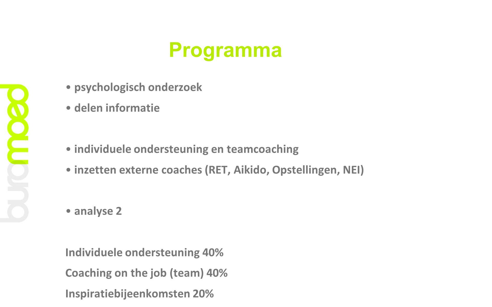 Programma psychologisch onderzoek delen informatie individuele ondersteuning en teamcoaching inzetten externe coaches (RET, Aikido, Opstellingen, NEI)
