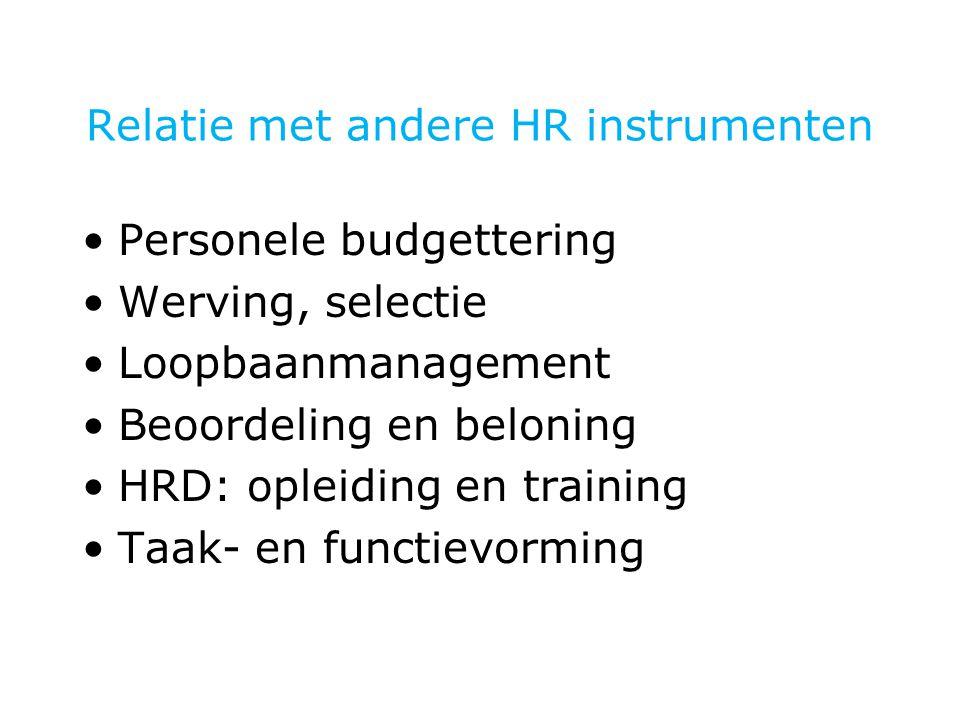 Relatie met andere HR instrumenten Personele budgettering Werving, selectie Loopbaanmanagement Beoordeling en beloning HRD: opleiding en training Taak- en functievorming