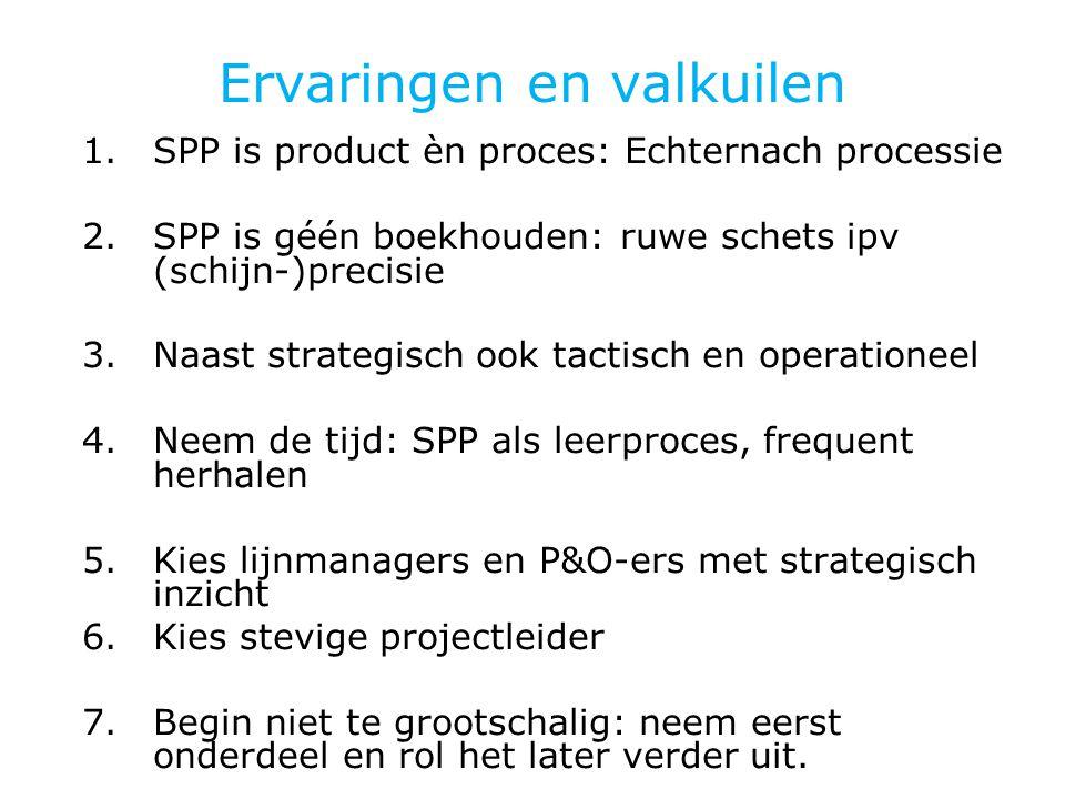 Ervaringen en valkuilen 1.SPP is product èn proces: Echternach processie 2.SPP is géén boekhouden: ruwe schets ipv (schijn-)precisie 3.Naast strategisch ook tactisch en operationeel 4.Neem de tijd: SPP als leerproces, frequent herhalen 5.Kies lijnmanagers en P&O-ers met strategisch inzicht 6.Kies stevige projectleider 7.Begin niet te grootschalig: neem eerst onderdeel en rol het later verder uit.