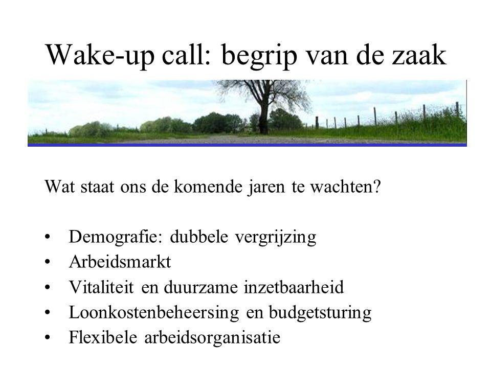 Wake-up call: begrip van de zaak Wat staat ons de komende jaren te wachten.