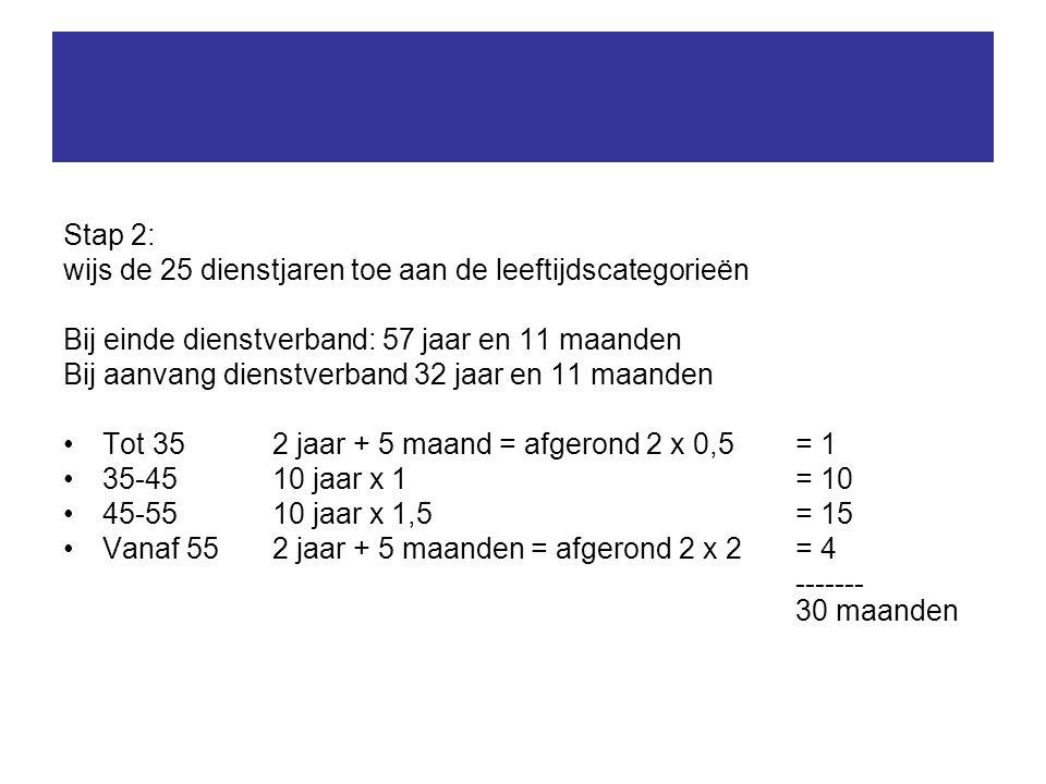 Stap 2: wijs de 25 dienstjaren toe aan de leeftijdscategorieën Bij einde dienstverband: 57 jaar en 11 maanden Bij aanvang dienstverband 32 jaar en 11 maanden Tot 352 jaar + 5 maand = afgerond 2 x 0,5= 1 35-4510 jaar x 1= 10 45-5510 jaar x 1,5= 15 Vanaf 552 jaar + 5 maanden = afgerond 2 x 2= 4 ------- 30 maanden