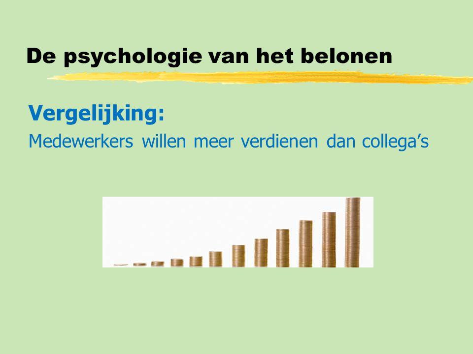 De psychologie van het belonen Vergelijking: Medewerkers willen meer verdienen dan collega's