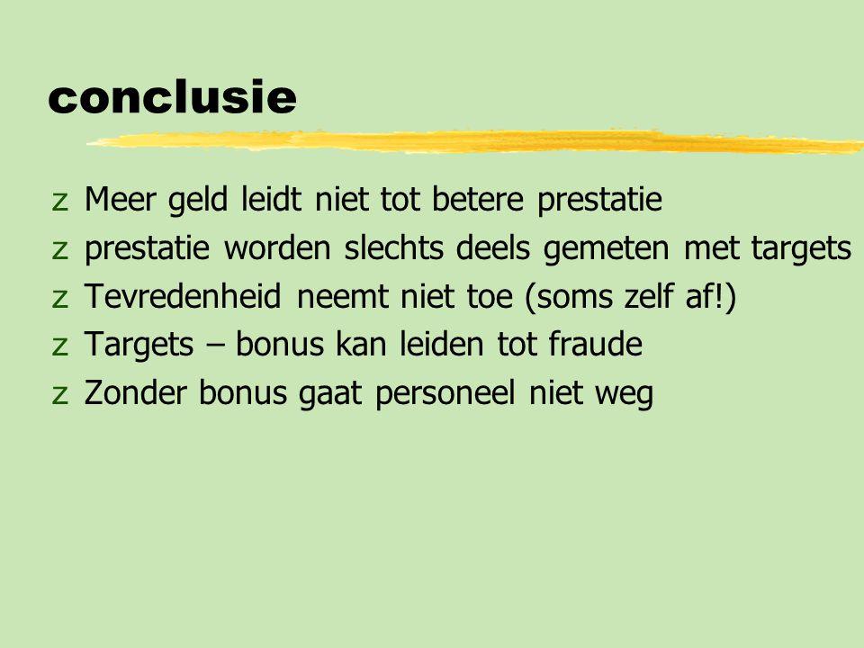 conclusie zMeer geld leidt niet tot betere prestatie zprestatie worden slechts deels gemeten met targets zTevredenheid neemt niet toe (soms zelf af!)