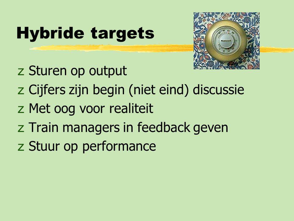 Hybride targets zSturen op output zCijfers zijn begin (niet eind) discussie zMet oog voor realiteit zTrain managers in feedback geven zStuur op perfor