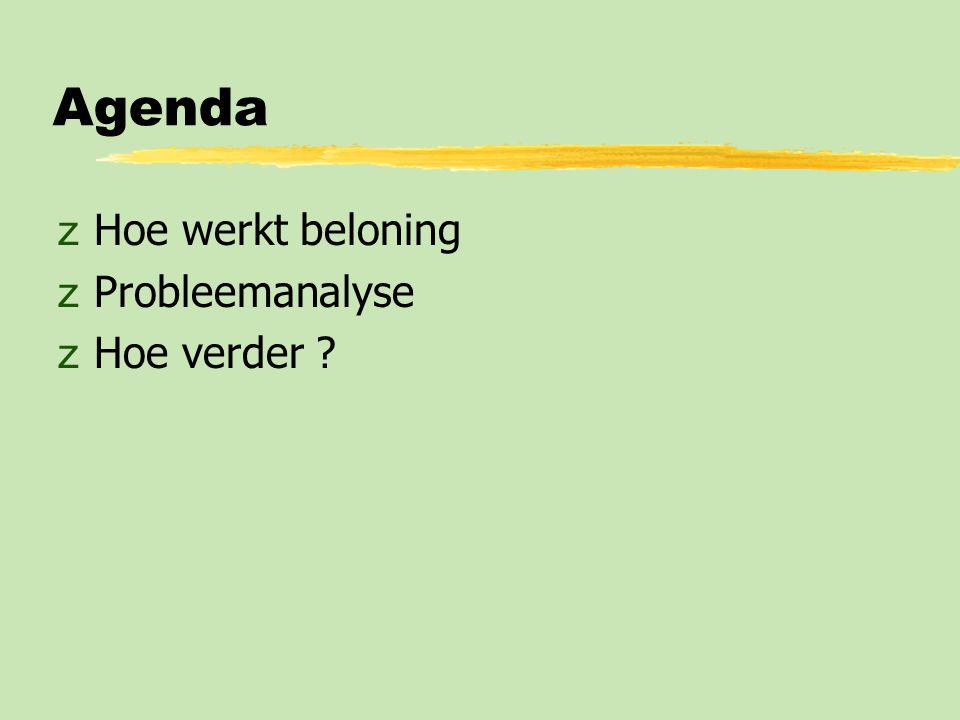 Agenda zHoe werkt beloning zProbleemanalyse zHoe verder ?