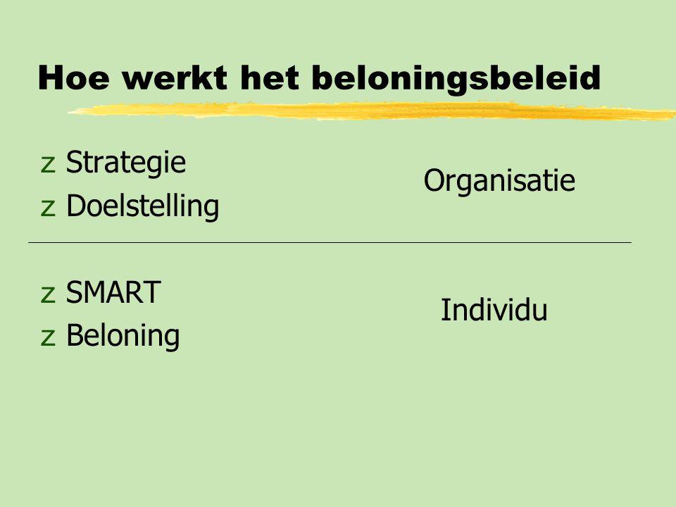 Hoe werkt het beloningsbeleid zStrategie zDoelstelling zSMART zBeloning Organisatie Individu