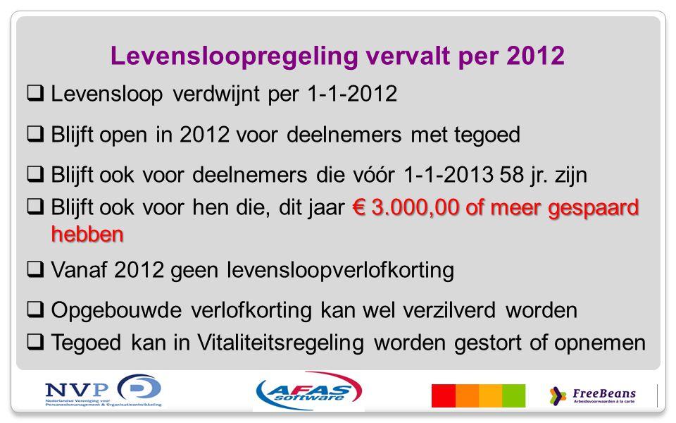 Levensloopregeling vervalt per 2012  Levensloop verdwijnt per 1-1-2012  Blijft open in 2012 voor deelnemers met tegoed  Blijft ook voor deelnemers
