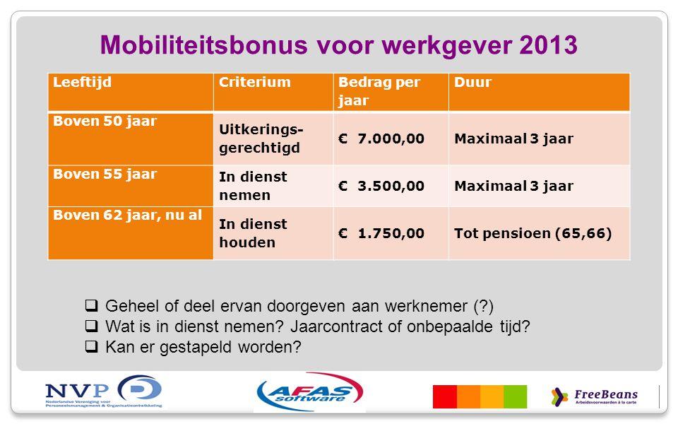 Mobiliteitsbonus voor werkgever 2013 LeeftijdCriterium Bedrag per jaar Duur Boven 50 jaar Uitkerings- gerechtigd € 7.000,00Maximaal 3 jaar Boven 55 ja