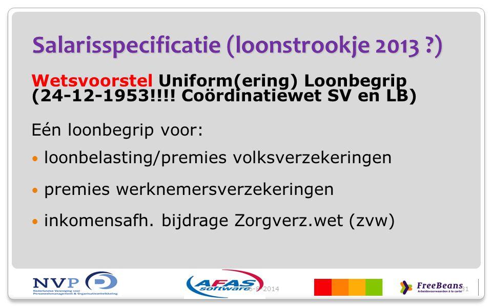 Salarisspecificatie (loonstrookje 2013 ?) Wetsvoorstel Uniform(ering) Loonbegrip (24-12-1953!!!! Coördinatiewet SV en LB) Eén loonbegrip voor: loonbel