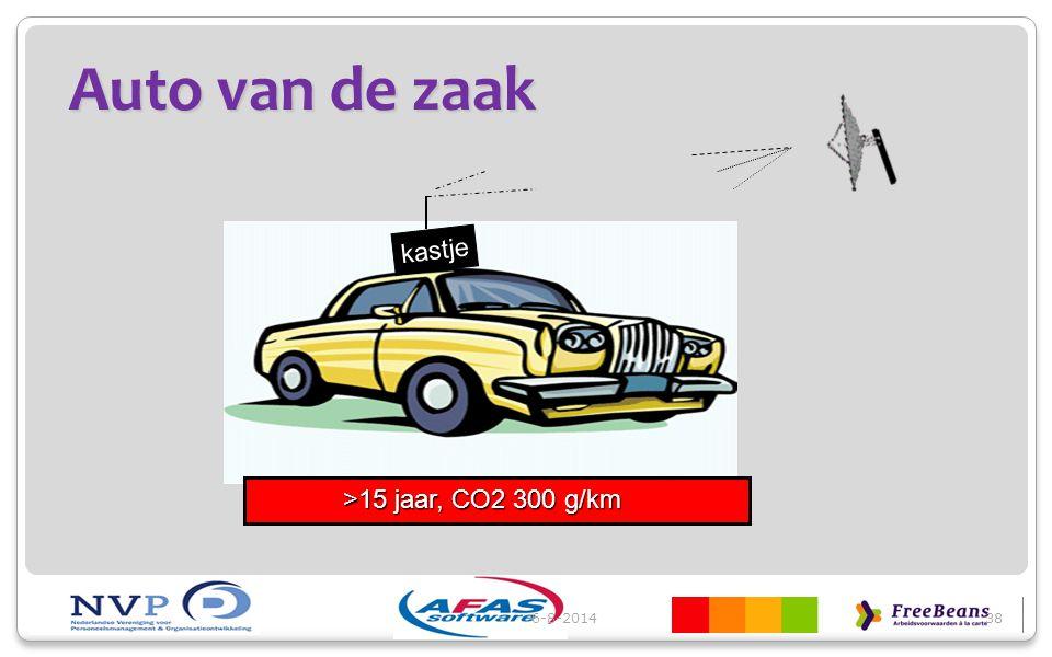 Auto van de zaak 6-8-201438 >15 jaar, CO2 300 g/km >15 jaar, CO2 300 g/km kastje
