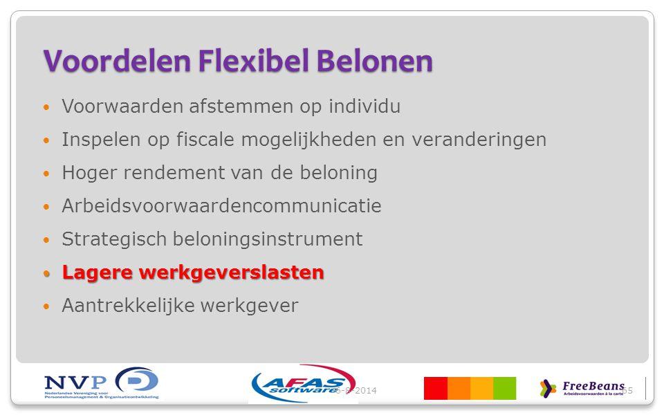 Voordelen Flexibel Belonen Voorwaarden afstemmen op individu Inspelen op fiscale mogelijkheden en veranderingen Hoger rendement van de beloning Arbeid