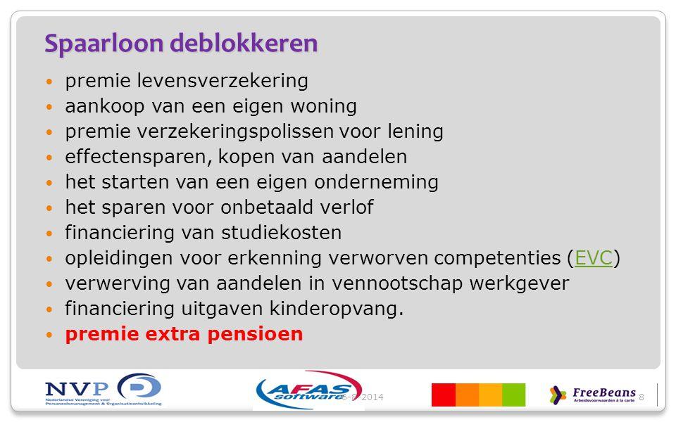 Spaarloon deblokkeren premie levensverzekering aankoop van een eigen woning premie verzekeringspolissen voor lening effectensparen, kopen van aandelen