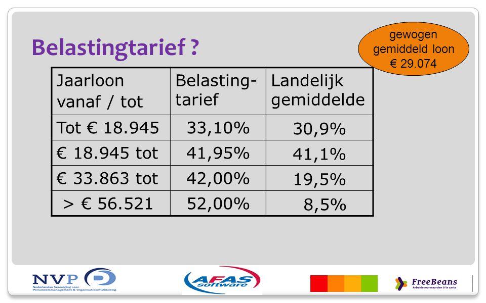 Belastingtarief ? Jaarloon vanaf / tot Belasting- tarief Landelijk gemiddelde Tot € 18.945 33,10% 30,9% € 18.945 tot 41,95% 41,1% € 33.863 tot 42,00%