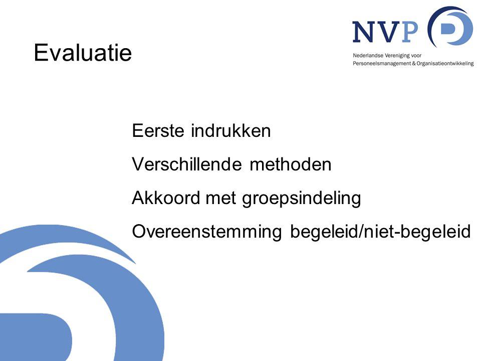 Evaluatie Eerste indrukken Verschillende methoden Akkoord met groepsindeling Overeenstemming begeleid/niet-begeleid