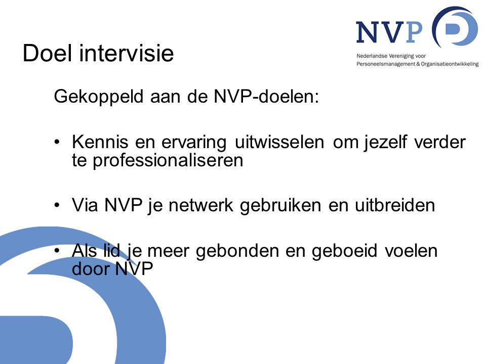 Doel intervisie Gekoppeld aan de NVP-doelen: Kennis en ervaring uitwisselen om jezelf verder te professionaliseren Via NVP je netwerk gebruiken en uit