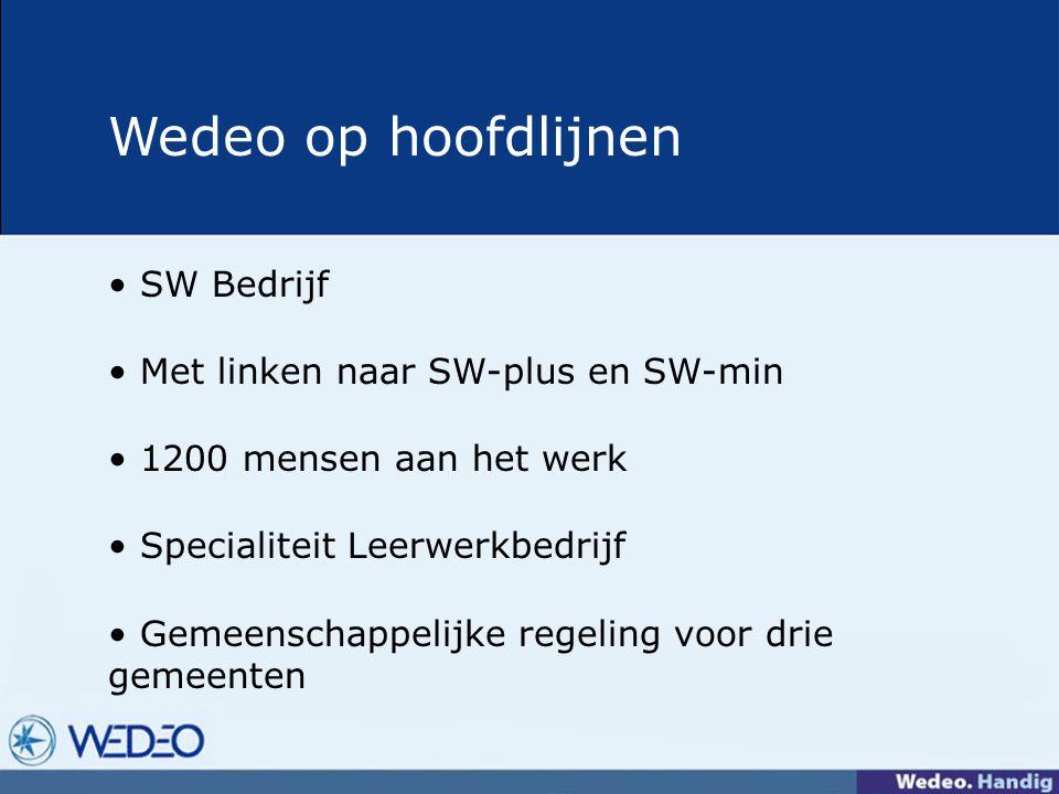 Wedeo op hoofdlijnen SW Bedrijf Met linken naar SW-plus en SW-min 1200 mensen aan het werk Specialiteit Leerwerkbedrijf Gemeenschappelijke regeling voor drie gemeenten