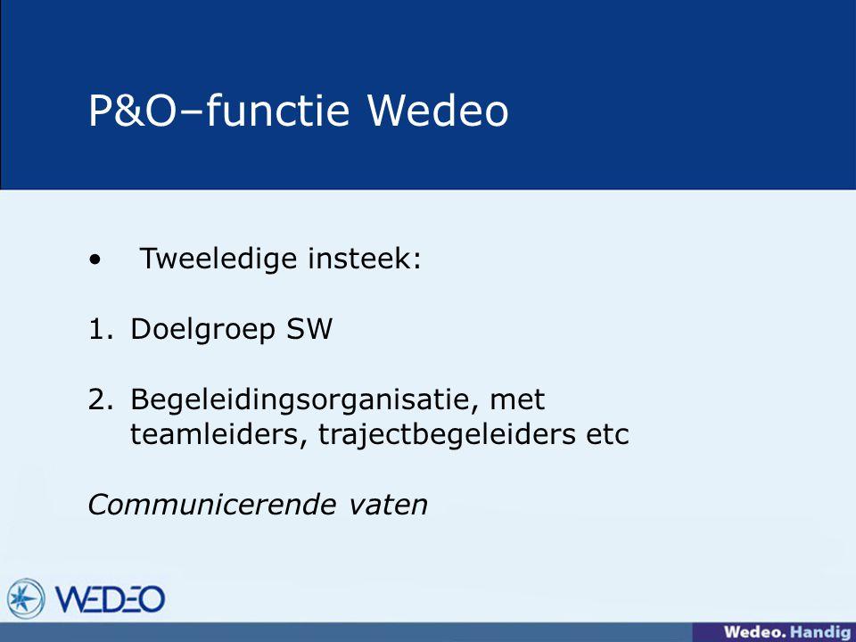P&O–functie Wedeo Tweeledige insteek: 1.Doelgroep SW 2.Begeleidingsorganisatie, met teamleiders, trajectbegeleiders etc Communicerende vaten