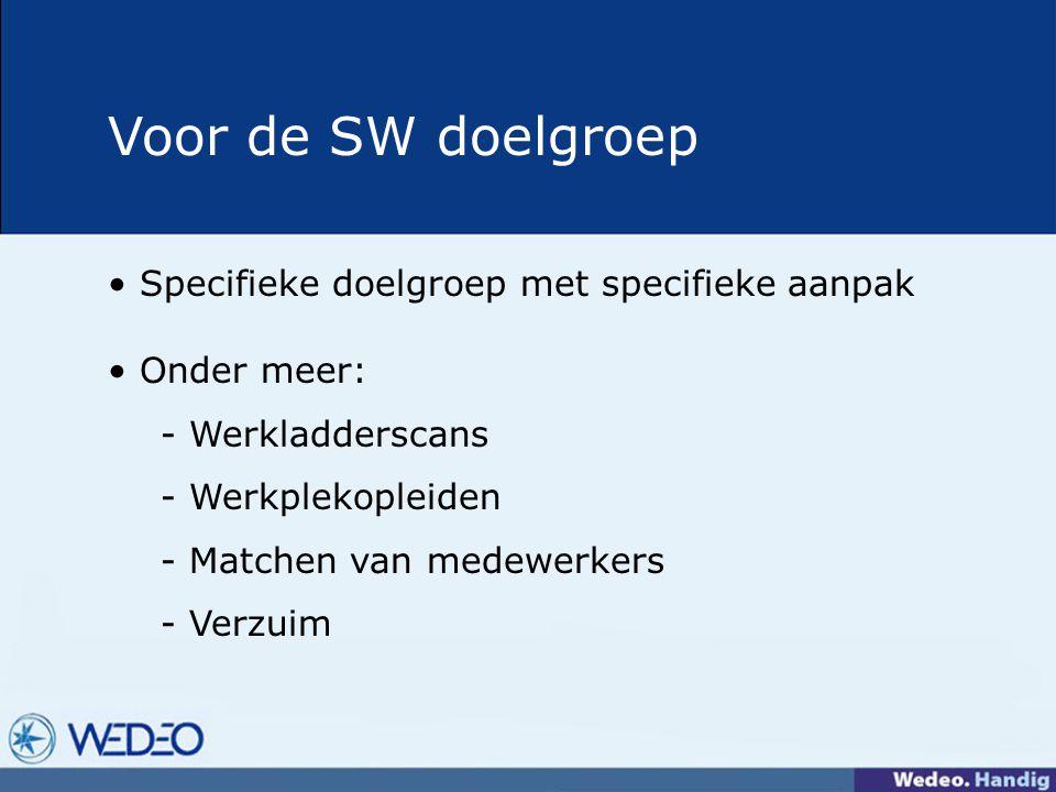 Voor de SW doelgroep Specifieke doelgroep met specifieke aanpak Onder meer: - Werkladderscans - Werkplekopleiden - Matchen van medewerkers - Verzuim