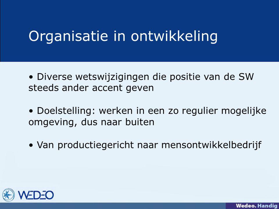 Organisatie in ontwikkeling Diverse wetswijzigingen die positie van de SW steeds ander accent geven Doelstelling: werken in een zo regulier mogelijke omgeving, dus naar buiten Van productiegericht naar mensontwikkelbedrijf