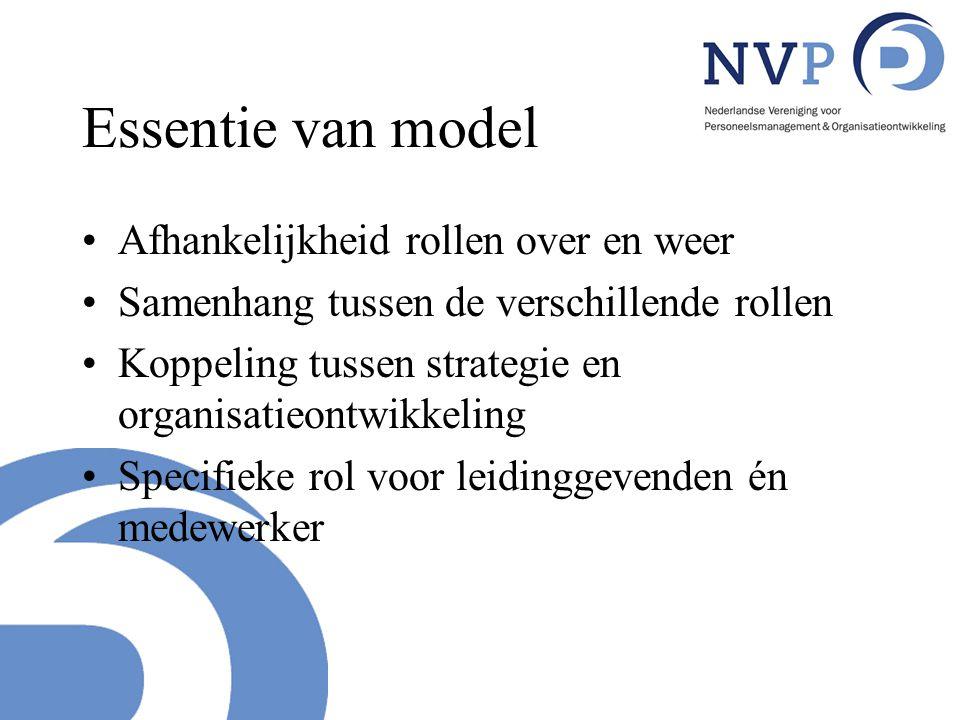 Essentie van model Afhankelijkheid rollen over en weer Samenhang tussen de verschillende rollen Koppeling tussen strategie en organisatieontwikkeling