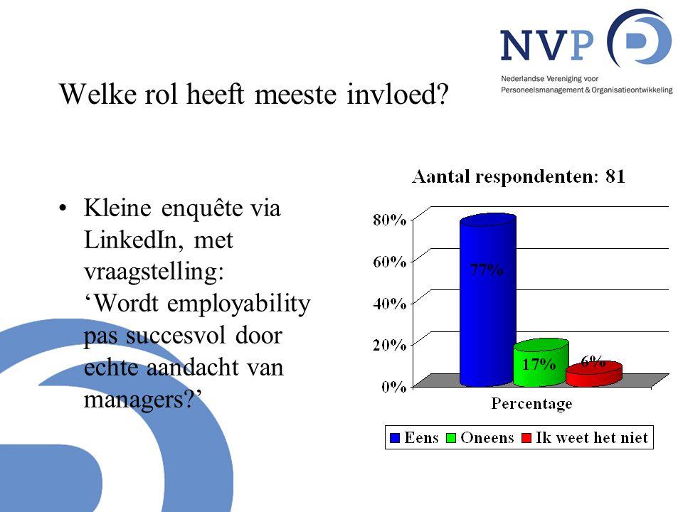 Welke rol heeft meeste invloed? Kleine enquête via LinkedIn, met vraagstelling: 'Wordt employability pas succesvol door echte aandacht van managers?'