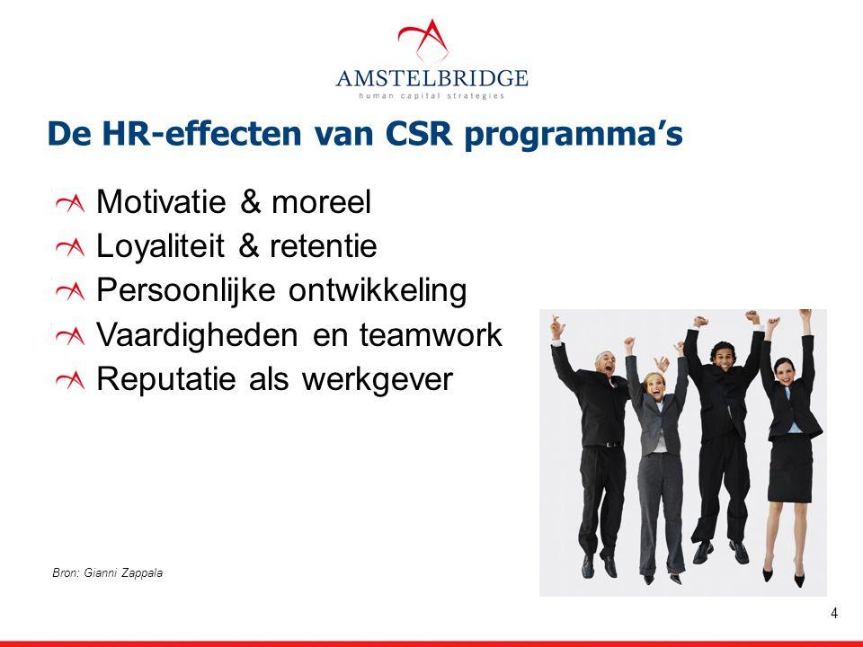 De HR-effecten van CSR programma's Bron: Gianni Zappala Motivatie & moreel Loyaliteit & retentie Persoonlijke ontwikkeling Vaardigheden en teamwork Reputatie als werkgever 4