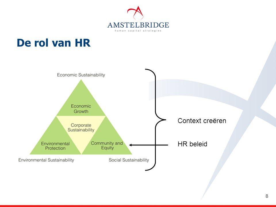 De rol van HR HR beleid Context creëren 8