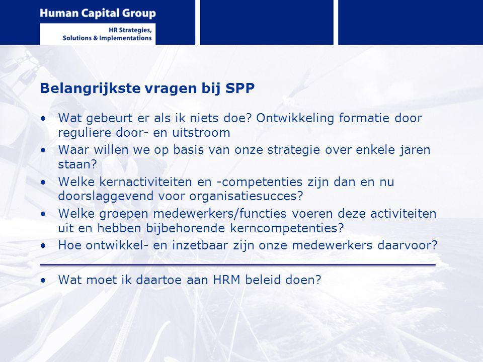 Belangrijkste vragen bij SPP Wat gebeurt er als ik niets doe? Ontwikkeling formatie door reguliere door- en uitstroom Waar willen we op basis van onze