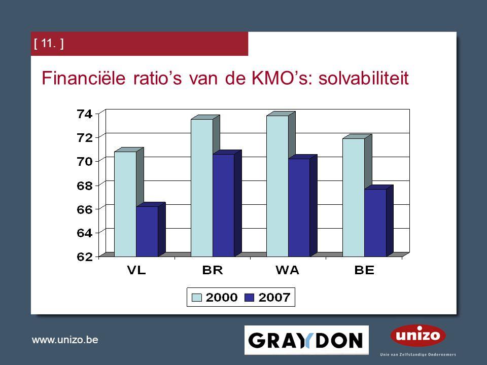 www.unizo.be [ 11. ] Financiële ratio's van de KMO's: solvabiliteit