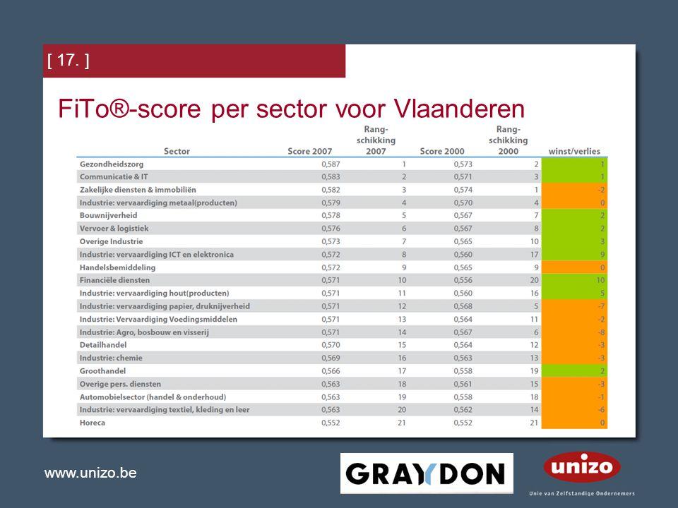 www.unizo.be FiTo®-score per sector voor Vlaanderen [ 17. ]