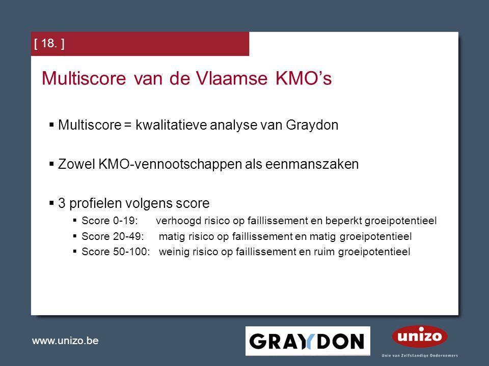 www.unizo.be [ 18. ] Multiscore van de Vlaamse KMO's  Multiscore = kwalitatieve analyse van Graydon  Zowel KMO-vennootschappen als eenmanszaken  3