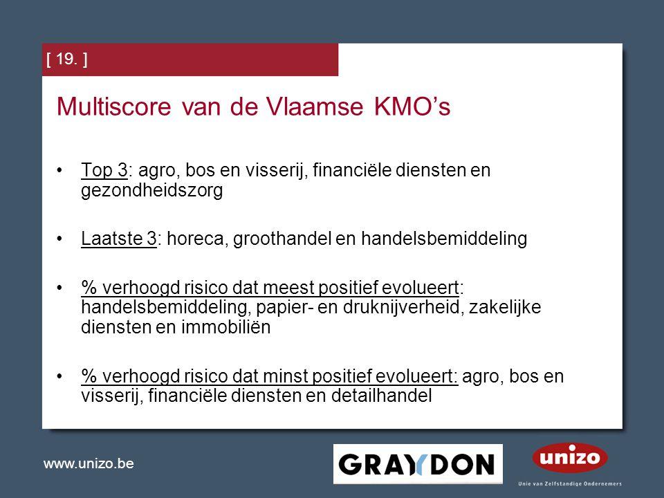 www.unizo.be Multiscore van de Vlaamse KMO's Top 3: agro, bos en visserij, financiële diensten en gezondheidszorg Laatste 3: horeca, groothandel en ha