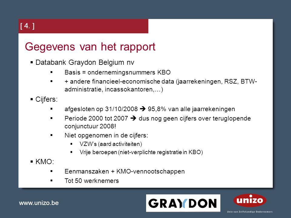 www.unizo.be [ 4. ] Gegevens van het rapport  Databank Graydon Belgium nv  Basis = ondernemingsnummers KBO  + andere financieel-economische data (j