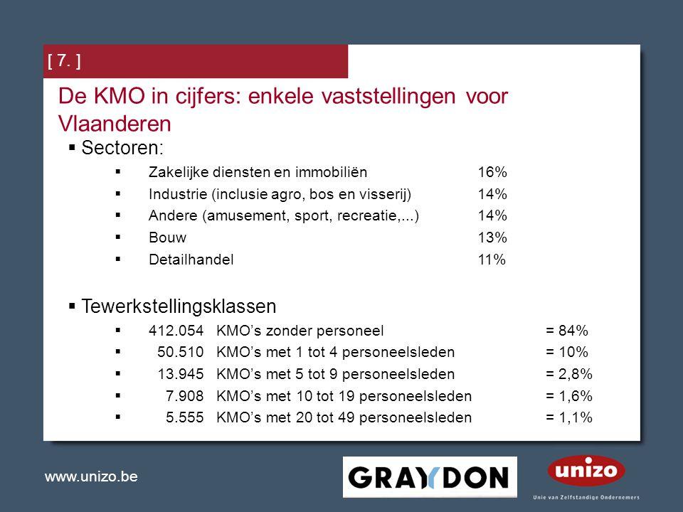 www.unizo.be [ 7. ] De KMO in cijfers: enkele vaststellingen voor Vlaanderen  Sectoren:  Zakelijke diensten en immobiliën16%  Industrie (inclusie a