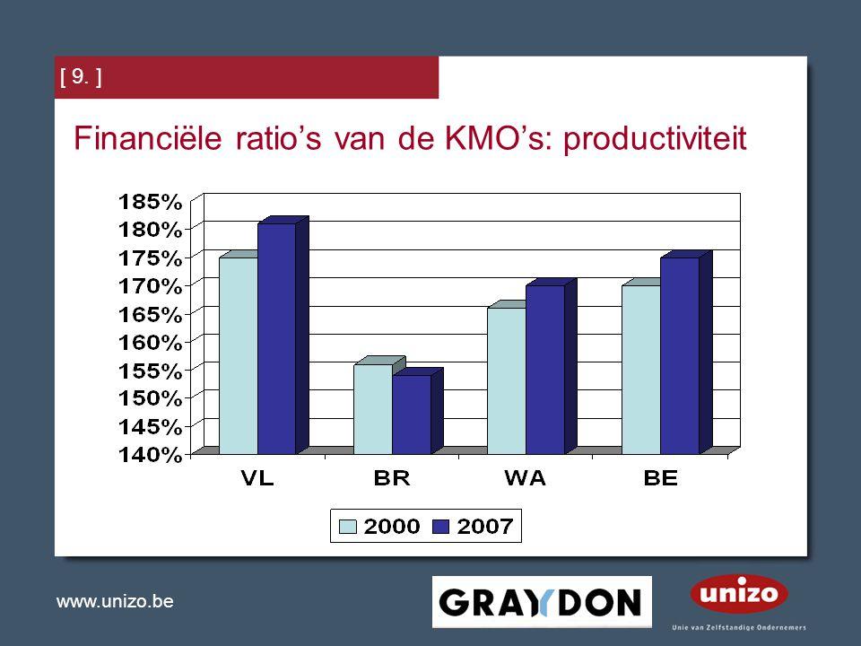 www.unizo.be [ 9. ] Financiële ratio's van de KMO's: productiviteit