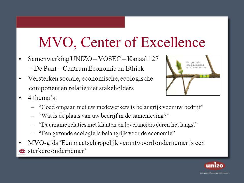MVO, Center of Excellence Samenwerking UNIZO – VOSEC – Kanaal 127 – De Punt – Centrum Economie en Ethiek Versterken sociale, economische, ecologische