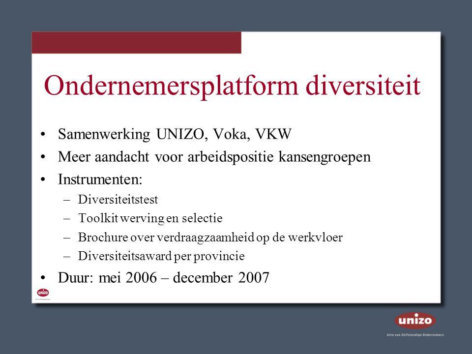 Ondernemersplatform diversiteit Samenwerking UNIZO, Voka, VKW Meer aandacht voor arbeidspositie kansengroepen Instrumenten: –Diversiteitstest –Toolkit