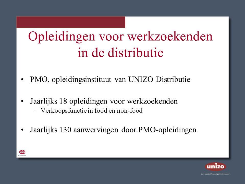 E-learning in de distributie Kleinhandel: kleinschalig –Moeilijk om opleidingen te volgen Eerste E-learningmodule: voedselveiligheid Eerste doel: 5.000 opleidingen