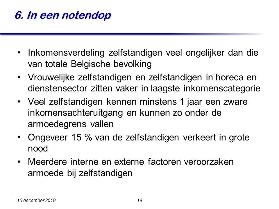 6. In een notendop Inkomensverdeling zelfstandigen veel ongelijker dan die van totale Belgische bevolking Vrouwelijke zelfstandigen en zelfstandigen i